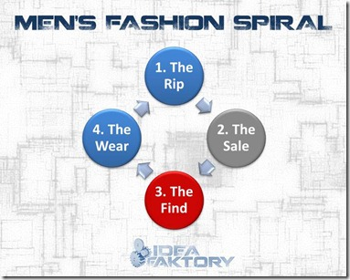 MEN'S FASHION SPIRAL
