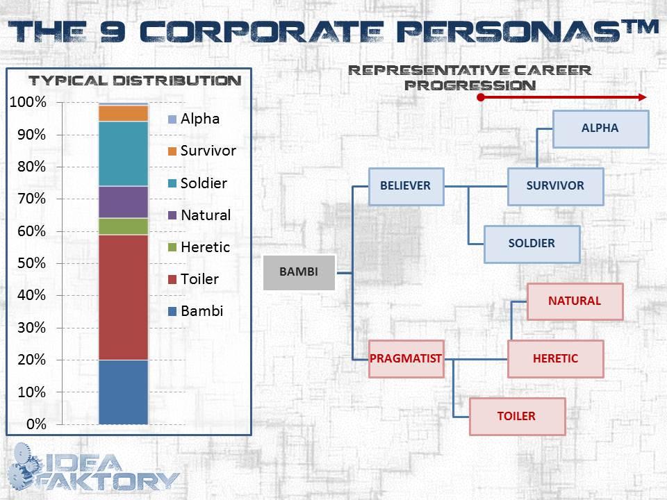 9-corporate-personas-v2.jpg