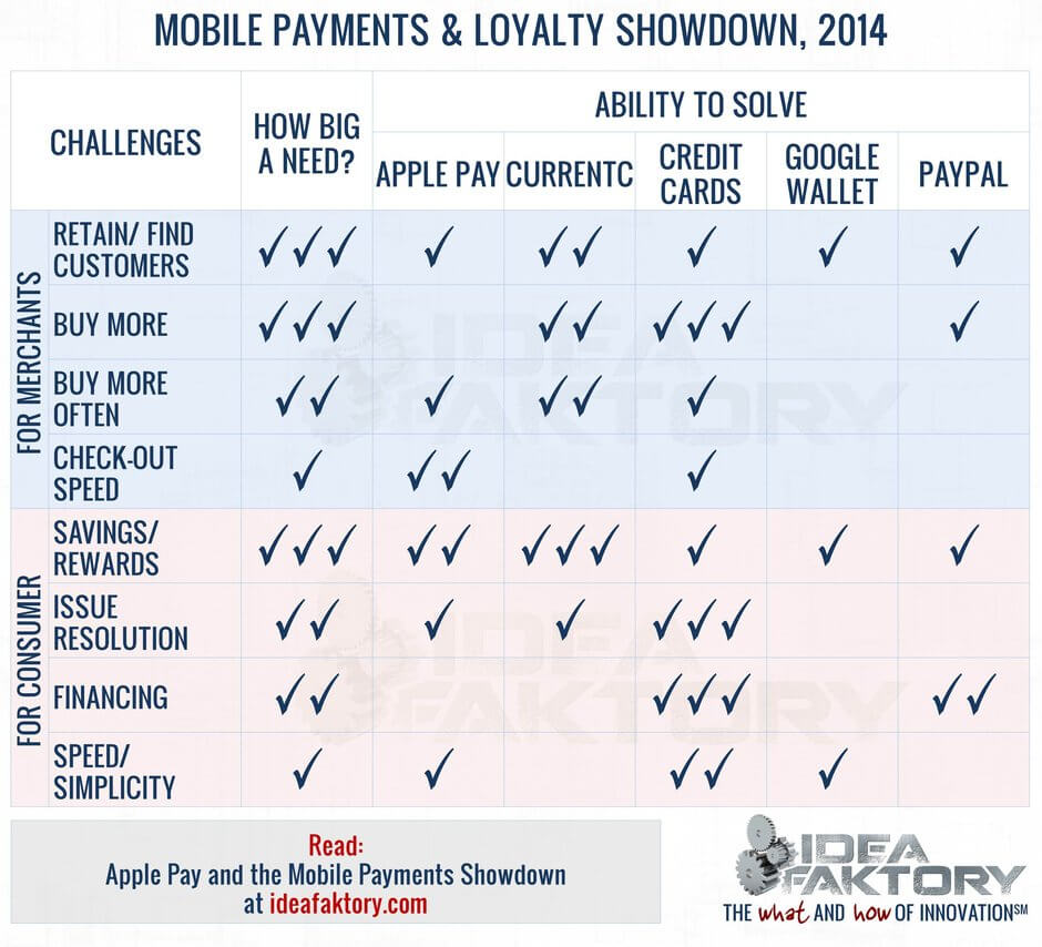payments showdown v2 web